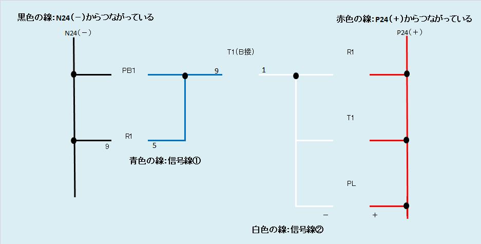 配線色分けの図