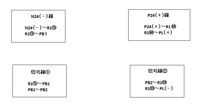 配線渡し順の図