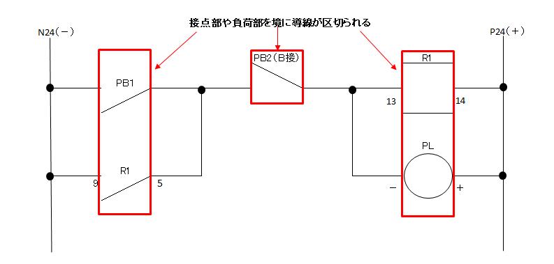 配線部のみを残す 図