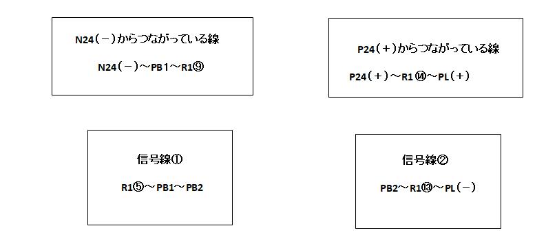 配線グループ分けの図
