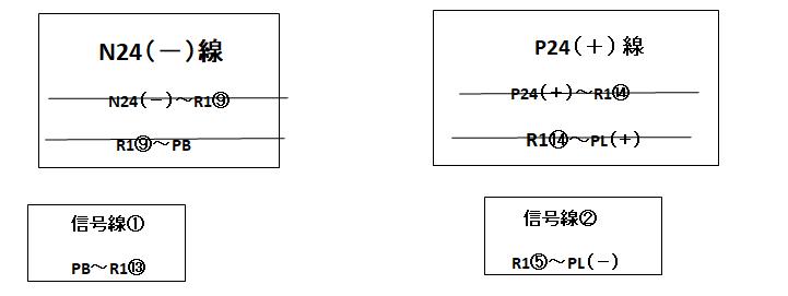 P24消し込みの図