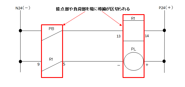 配線グループ分けの解説図