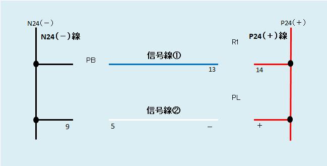 リレー回路の配線グループ分けの図