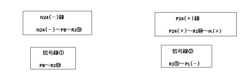 4つの配線グループ図