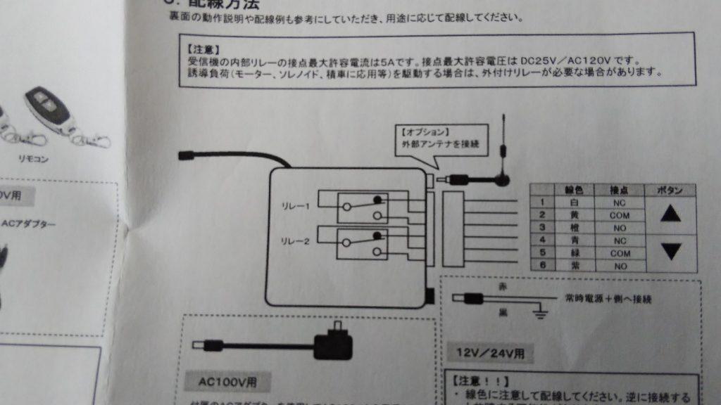 リモコンの説明書の写真