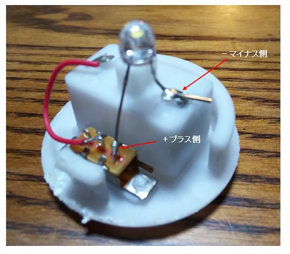 電極識別の解説図